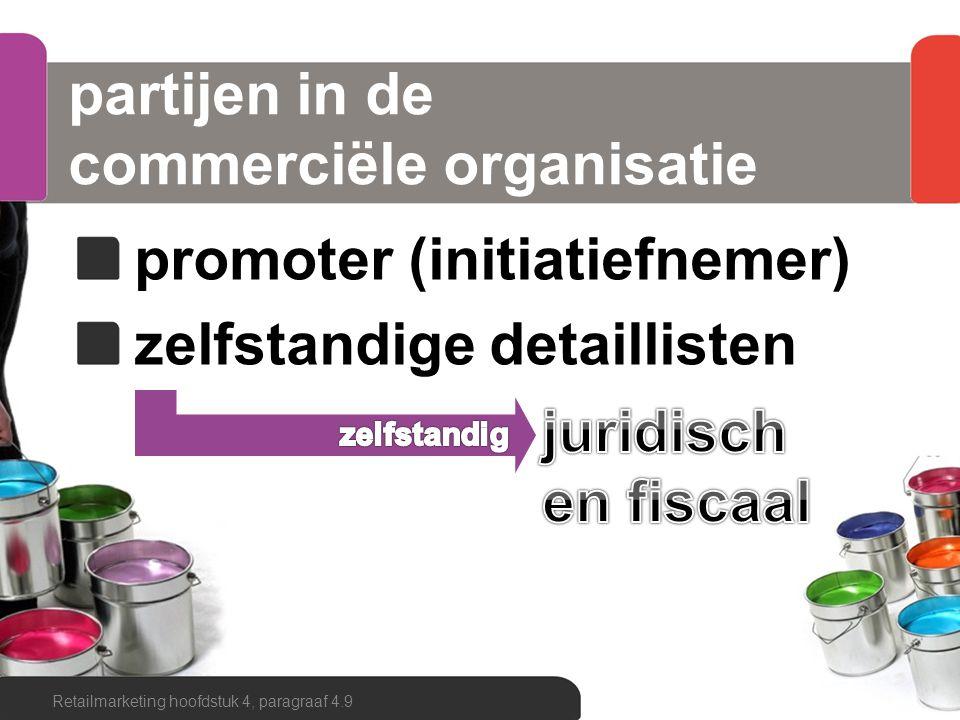 partijen in de commerciële organisatie promoter (initiatiefnemer) zelfstandige detaillisten Retailmarketing hoofdstuk 4, paragraaf 4.9