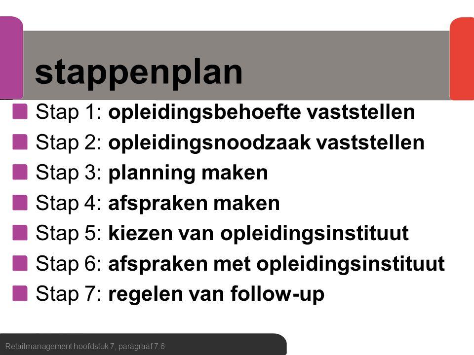 stappenplan Stap 1: opleidingsbehoefte vaststellen Stap 2: opleidingsnoodzaak vaststellen Stap 3: planning maken Stap 4: afspraken maken Stap 5: kieze