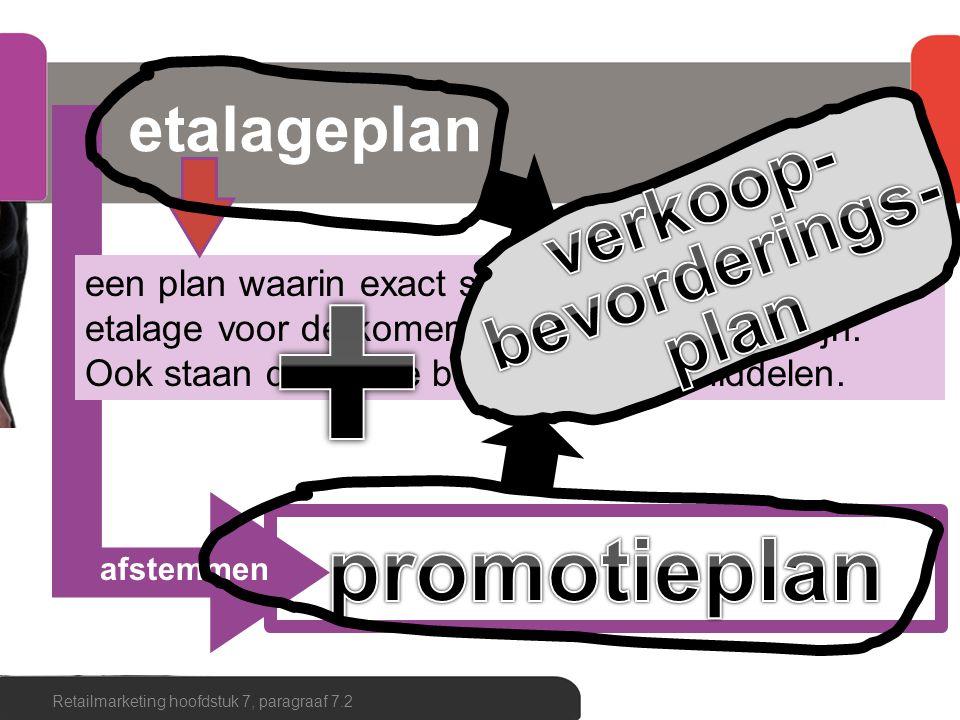 afstemmen etalageplan Retailmarketing hoofdstuk 7, paragraaf 7.2 een plan waarin exact staat welke thema's in de etalage voor de komende periode gepland zijn.