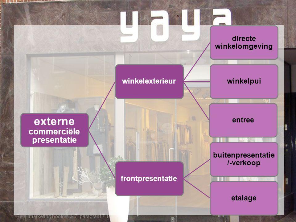 Retailmarketing hoofdstuk 7, paragraaf 7.1 externe commerciële presentatie winkelexterieur directe winkelomgeving winkelpuientreefrontpresentatie buitenpresentatie /-verkoop etalage