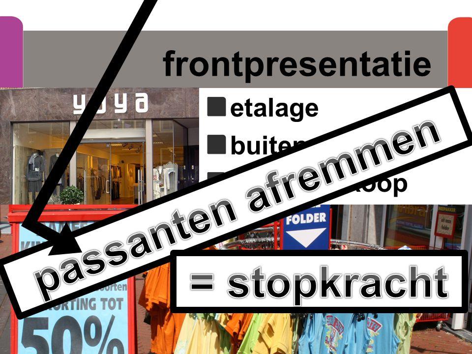 frontpresentatie etalage buitenpresentatie buitenverkoop Retailmarketing hoofdstuk 7, paragraaf 7.2