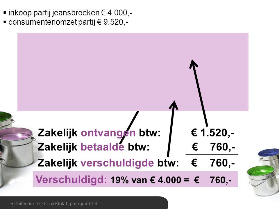 Consumentenomzet€ 9.520,-119% Btw€ 1.520,-19% - Omzet€ 8.000,-100% Inkoopwaarde omzet€ 4.000,-50% - Brutowinst€ 4.000,-50% Retaileconomie hoofdstuk 1,