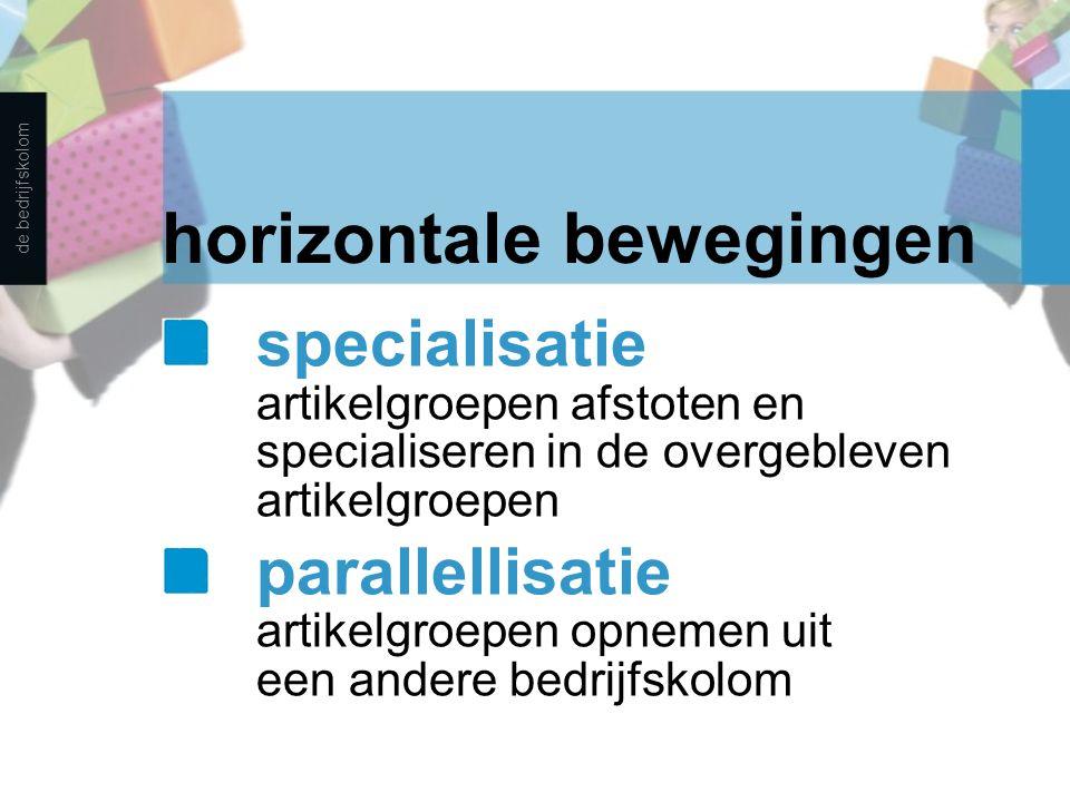 horizontale bewegingen specialisatie artikelgroepen afstoten en specialiseren in de overgebleven artikelgroepen parallellisatie artikelgroepen opnemen