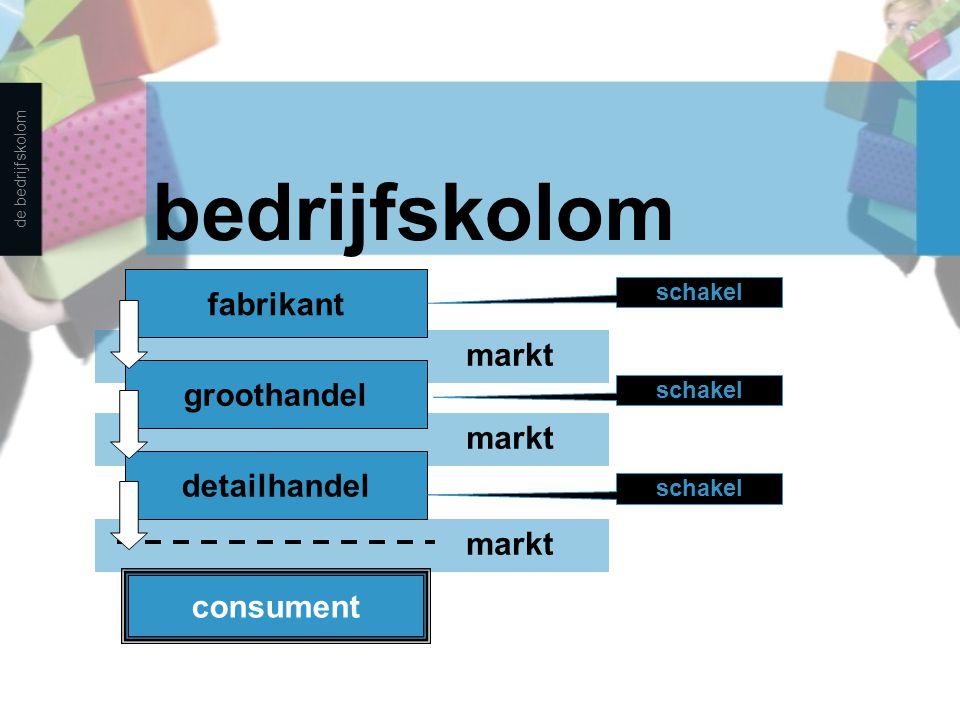 markt detailhandel consument groothandel fabrikant bedrijfskolom de bedrijfskolom schakel