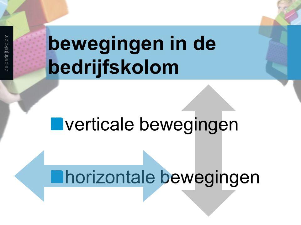 bewegingen in de bedrijfskolom verticale bewegingen horizontale bewegingen de bedrijfskolom