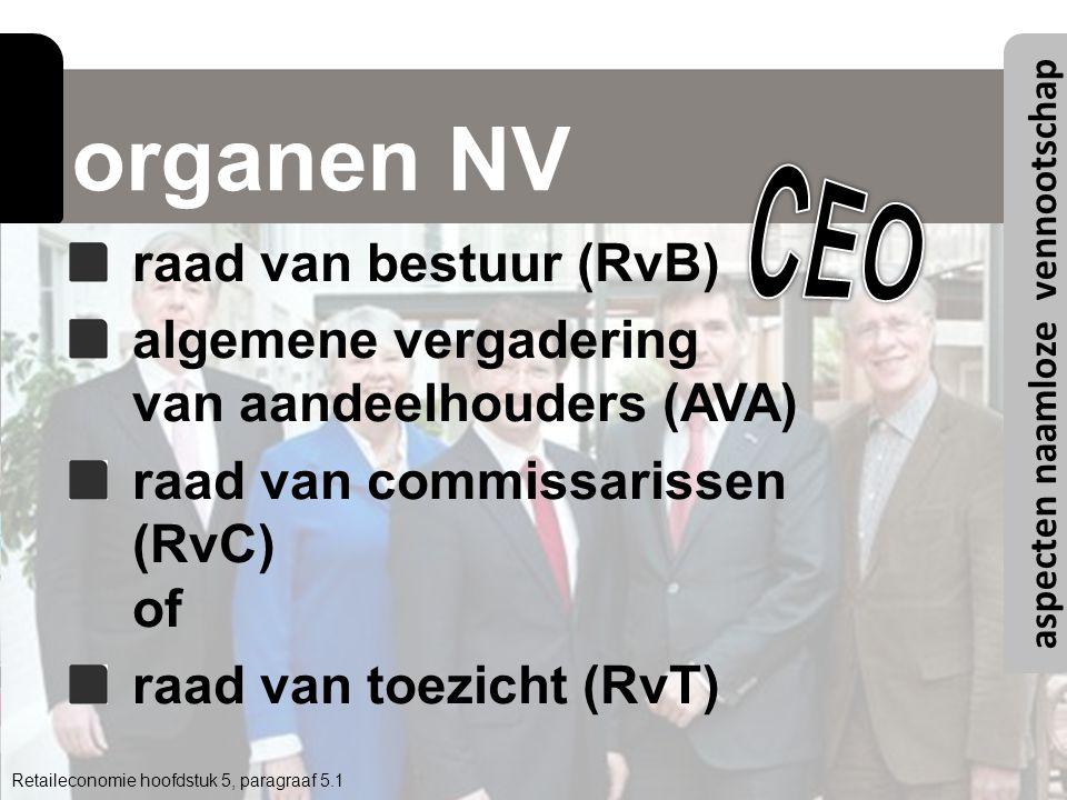 organen NV raad van bestuur (RvB) algemene vergadering van aandeelhouders (AVA) raad van commissarissen (RvC) of raad van toezicht (RvT) Retaileconomi