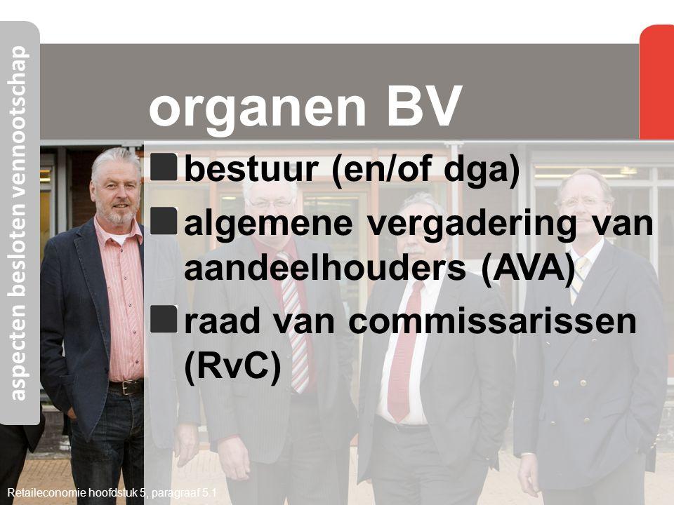 organen BV bestuur (en/of dga) algemene vergadering van aandeelhouders (AVA) raad van commissarissen (RvC) Retaileconomie hoofdstuk 5, paragraaf 5.1 a