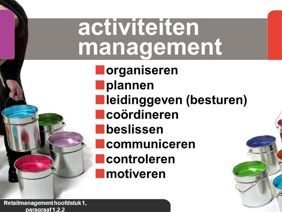 activiteiten management organiseren plannen leidinggeven (besturen) coördineren beslissen communiceren controleren motiveren Retailmanagement hoofdstuk 1, paragraaf 1.2.2