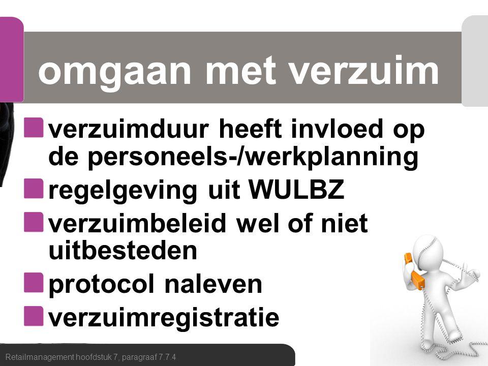 omgaan met verzuim verzuimduur heeft invloed op de personeels-/werkplanning regelgeving uit WULBZ verzuimbeleid wel of niet uitbesteden protocol nalev