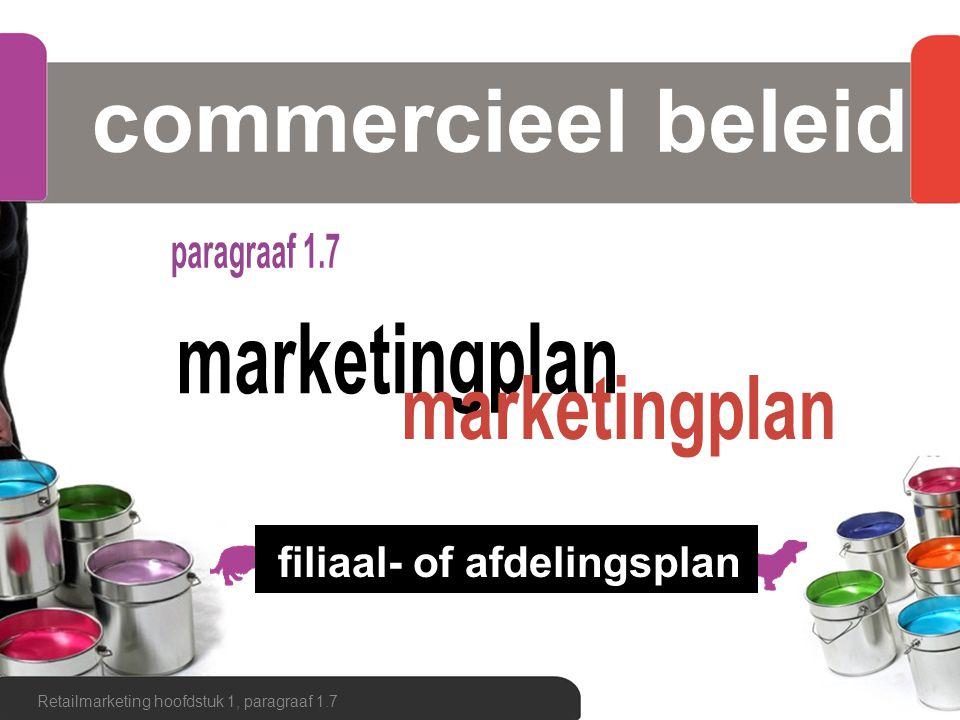 basis voor marketingplan Retailmarketing hoofdstuk 1, paragraaf 1.7 In een marketingplan worden de doelstellingen die volgen uit het ondernemingsplan concreet ingevuld, hetgeen tot uitdrukking komt in de winkelformule.