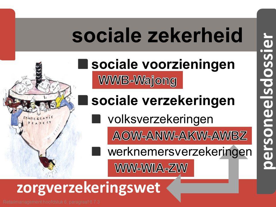 zorgverzekeringswet sociale zekerheid Retailmanagement hoofdstuk 6, paragraaf 6.7.3 sociale voorzieningen sociale verzekeringen volksverzekeringen werknemersverzekeringen personeelsdossier