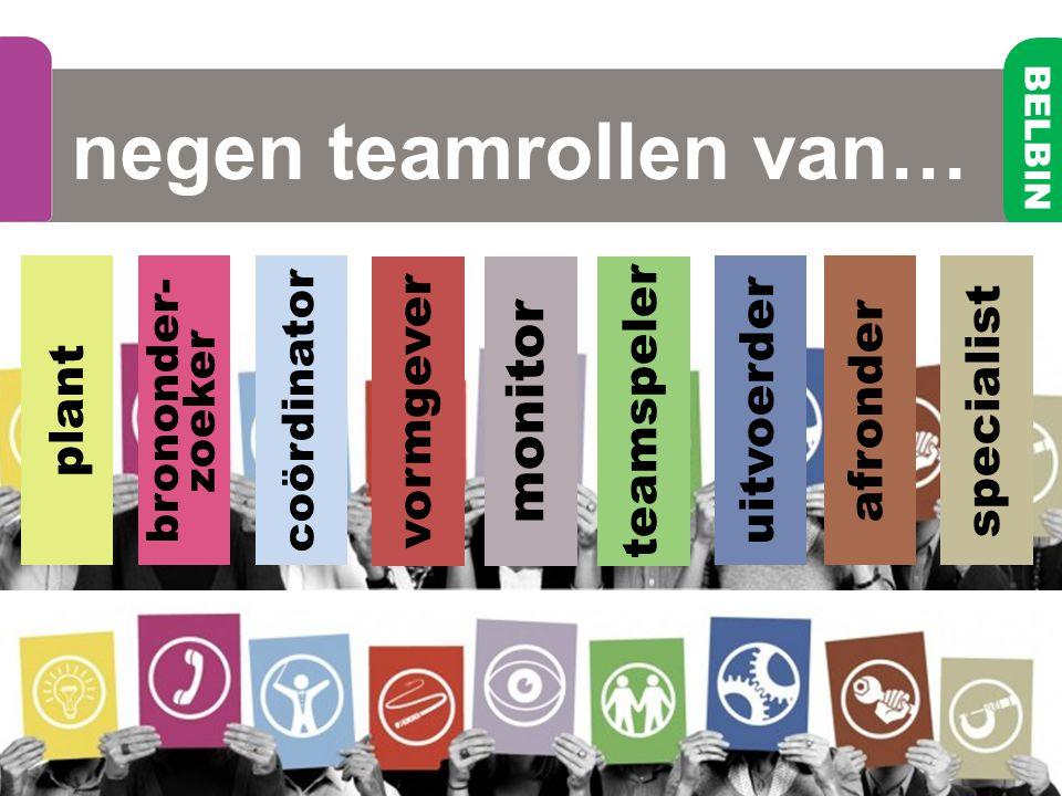 BELBIN welke teamspeler ben jij? Retailmanagement hoofdstuk 3, paragraaf 3.6.5 DOE DE BELBINTEST