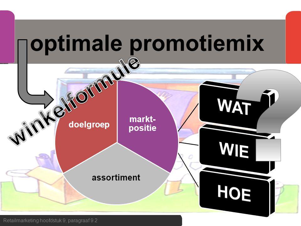 optimale promotiemix markt- positie assortiment doelgroep Retailmarketing hoofdstuk 9, paragraaf 9.2