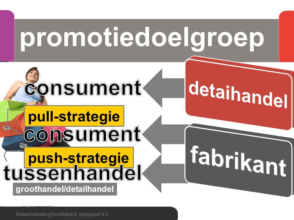 push-strategie Retailmarketing hoofdstuk 9, paragraaf 9.2 promotiedoelgroep groothandel/detailhandel pull-strategie