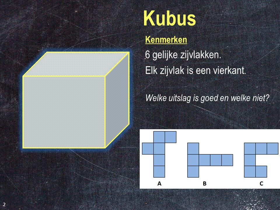 Domein Meten en Meetkunde 1 Eigenschappen Ruimtelijke figuren 1