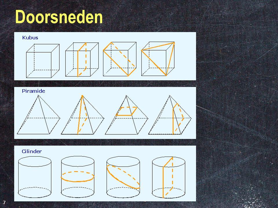 Piramide Kenmerken 1.Grondvlak is een veelhoek. 2.Zijvlakken zijn driehoeken. 6
