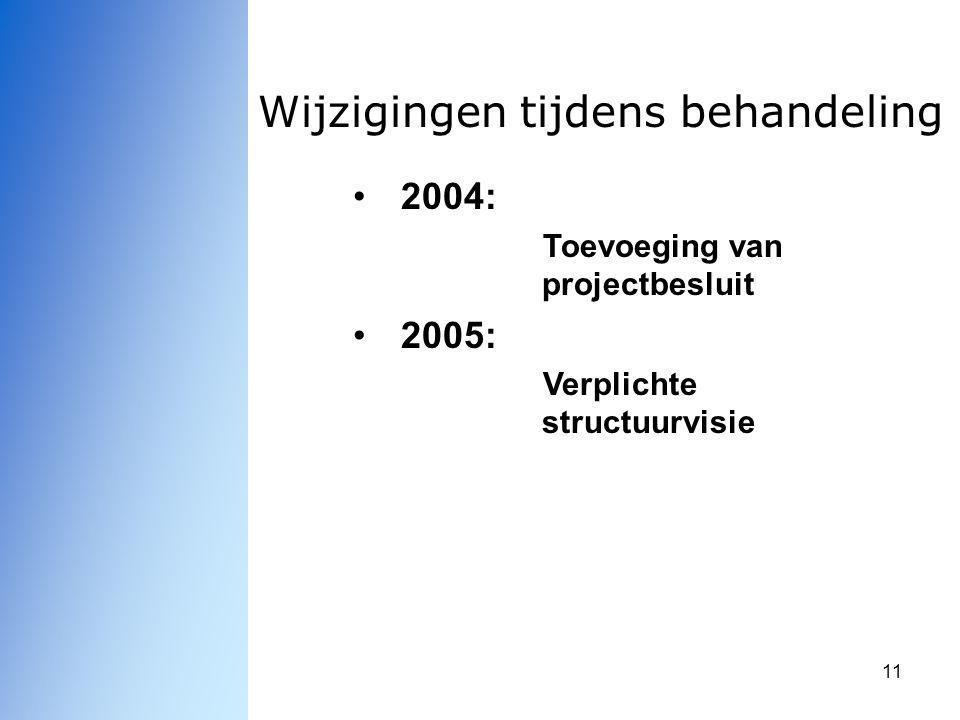 11 Wijzigingen tijdens behandeling 2004: Toevoeging van projectbesluit 2005: Verplichte structuurvisie