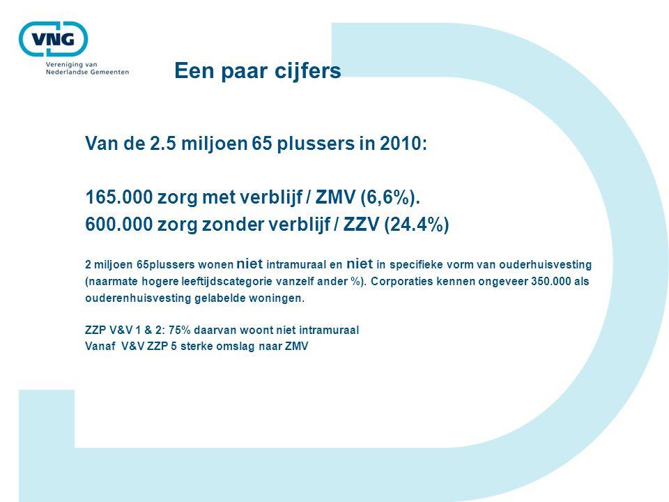 Een paar cijfers Van de 2.5 miljoen 65 plussers in 2010: 165.000 zorg met verblijf / ZMV (6,6%). 600.000 zorg zonder verblijf / ZZV (24.4%) 2 miljoen