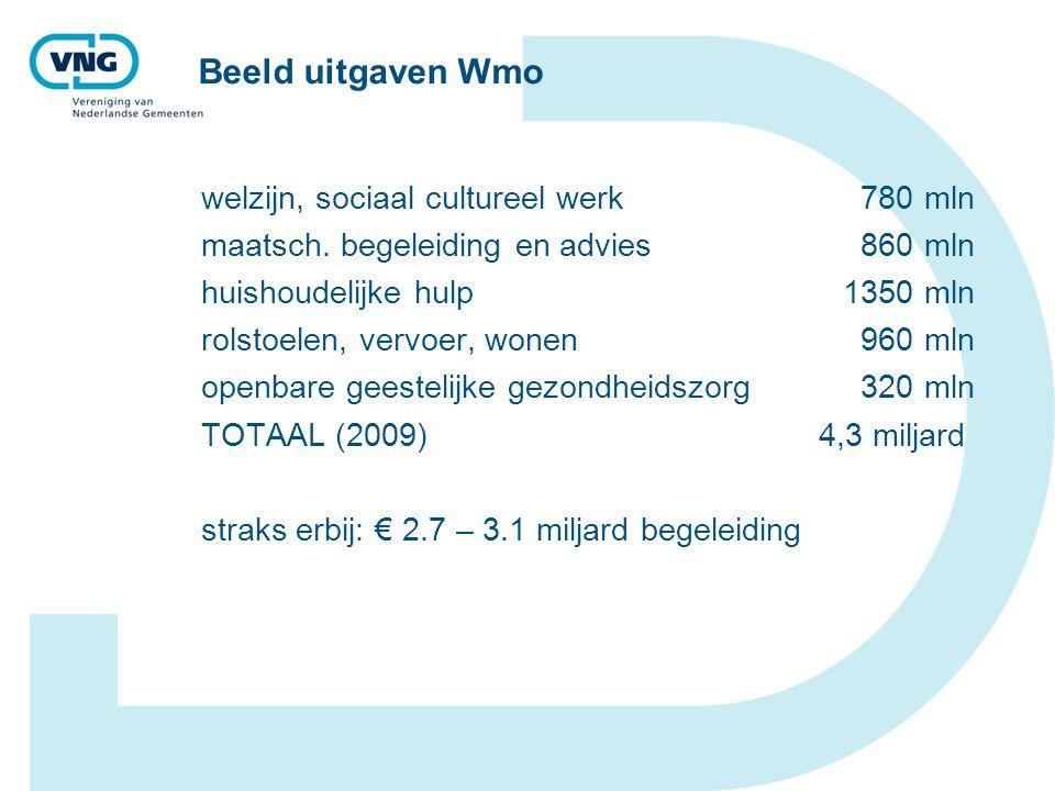 Beeld uitgaven Wmo welzijn, sociaal cultureel werk 780 mln maatsch. begeleiding en advies 860 mln huishoudelijke hulp 1350 mln rolstoelen, vervoer, wo