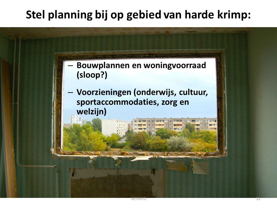 Stel planning bij op gebied van harde krimp: – Bouwplannen en woningvoorraad (sloop?) – Voorzieningen (onderwijs, cultuur, sportaccommodaties, zorg en welzijn) NEIMED12