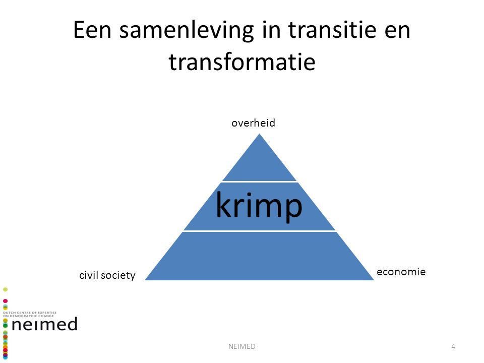 NEIMED4 Een samenleving in transitie en transformatie krimp overheid economie civil society