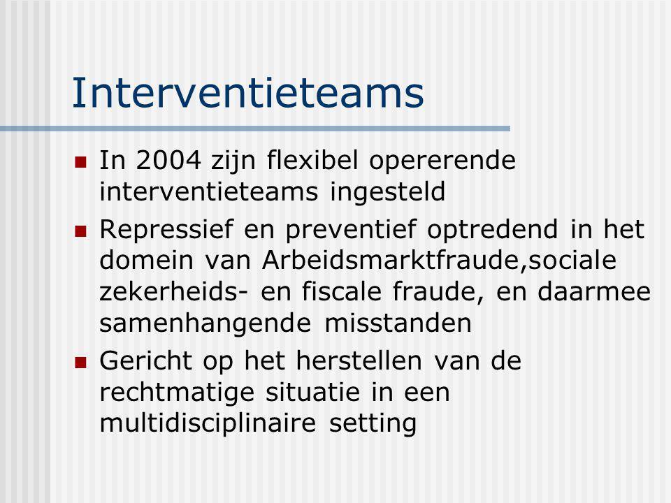 Interventieteams In 2004 zijn flexibel opererende interventieteams ingesteld Repressief en preventief optredend in het domein van Arbeidsmarktfraude,sociale zekerheids- en fiscale fraude, en daarmee samenhangende misstanden Gericht op het herstellen van de rechtmatige situatie in een multidisciplinaire setting