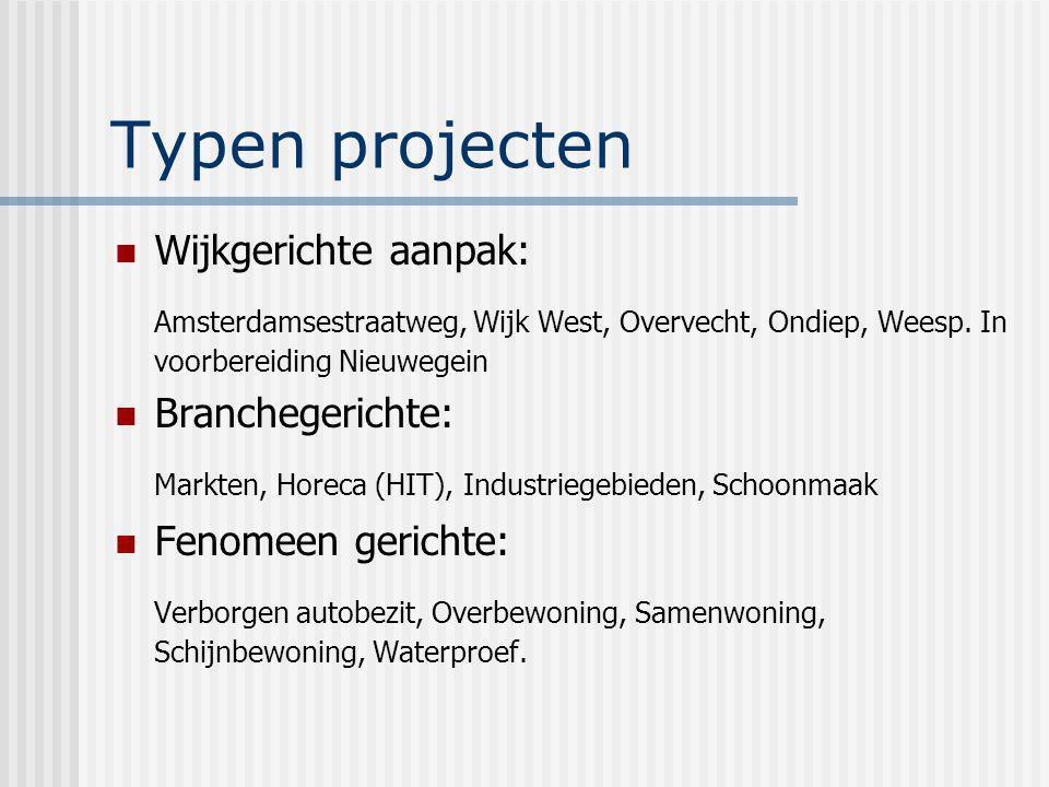 Typen projecten Wijkgerichte aanpak: Amsterdamsestraatweg, Wijk West, Overvecht, Ondiep, Weesp.
