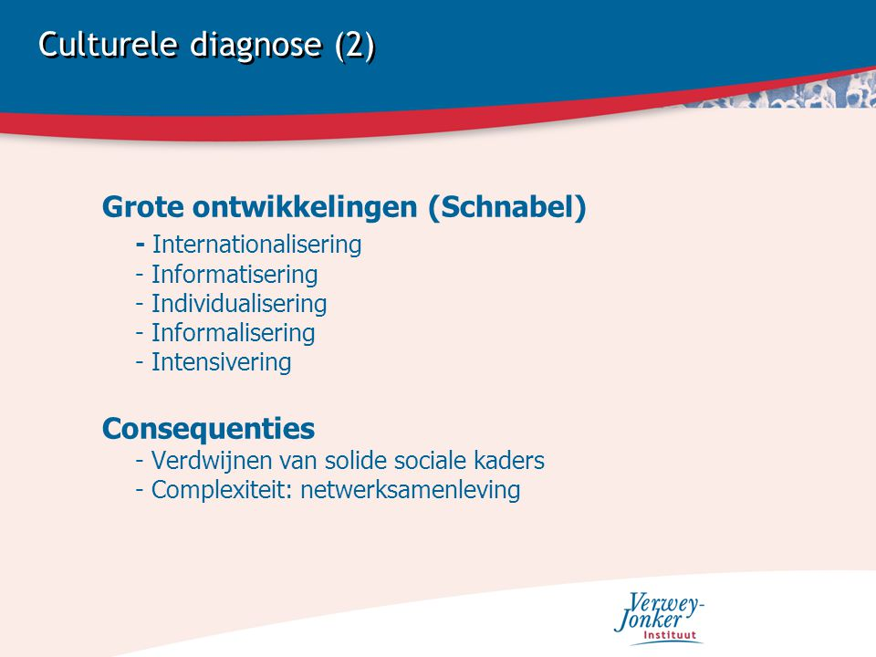 Culturele diagnose (2) Grote ontwikkelingen (Schnabel) - Internationalisering - Informatisering - Individualisering - Informalisering - Intensivering Consequenties - Verdwijnen van solide sociale kaders - Complexiteit: netwerksamenleving