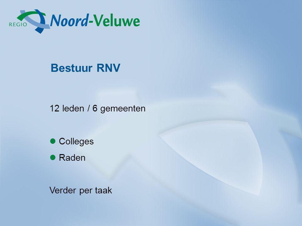 Bestuur RNV 12 leden / 6 gemeenten Colleges Raden Verder per taak