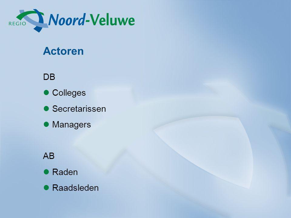 Actoren DB Colleges Secretarissen Managers AB Raden Raadsleden