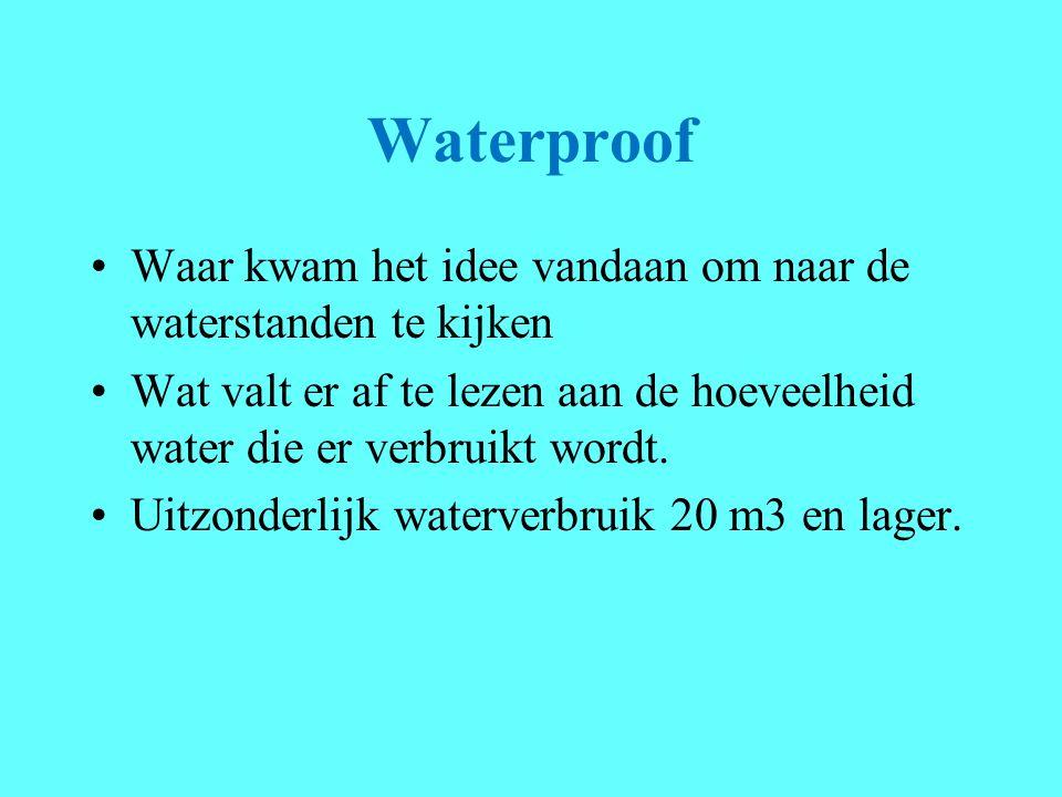 Waterproof Waar kwam het idee vandaan om naar de waterstanden te kijken Wat valt er af te lezen aan de hoeveelheid water die er verbruikt wordt. Uitzo