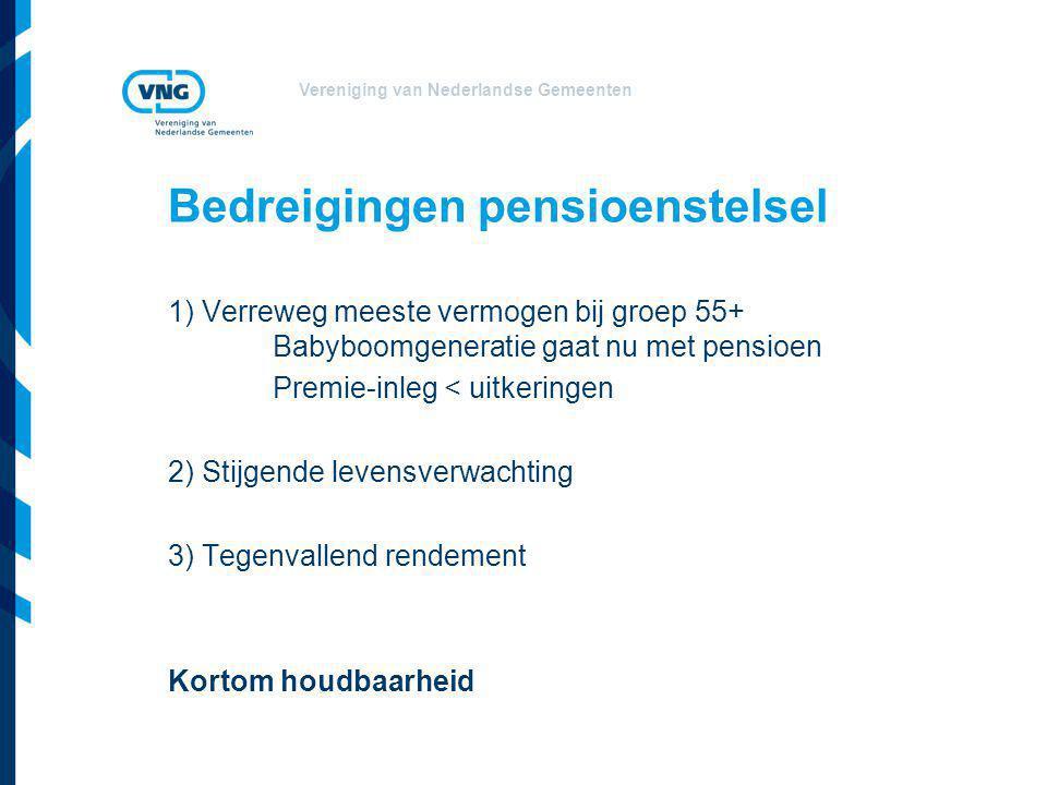 Vereniging van Nederlandse Gemeenten Bedreigingen pensioenstelsel 1) Verreweg meeste vermogen bij groep 55+ Babyboomgeneratie gaat nu met pensioen Premie-inleg < uitkeringen 2) Stijgende levensverwachting 3) Tegenvallend rendement Kortom houdbaarheid