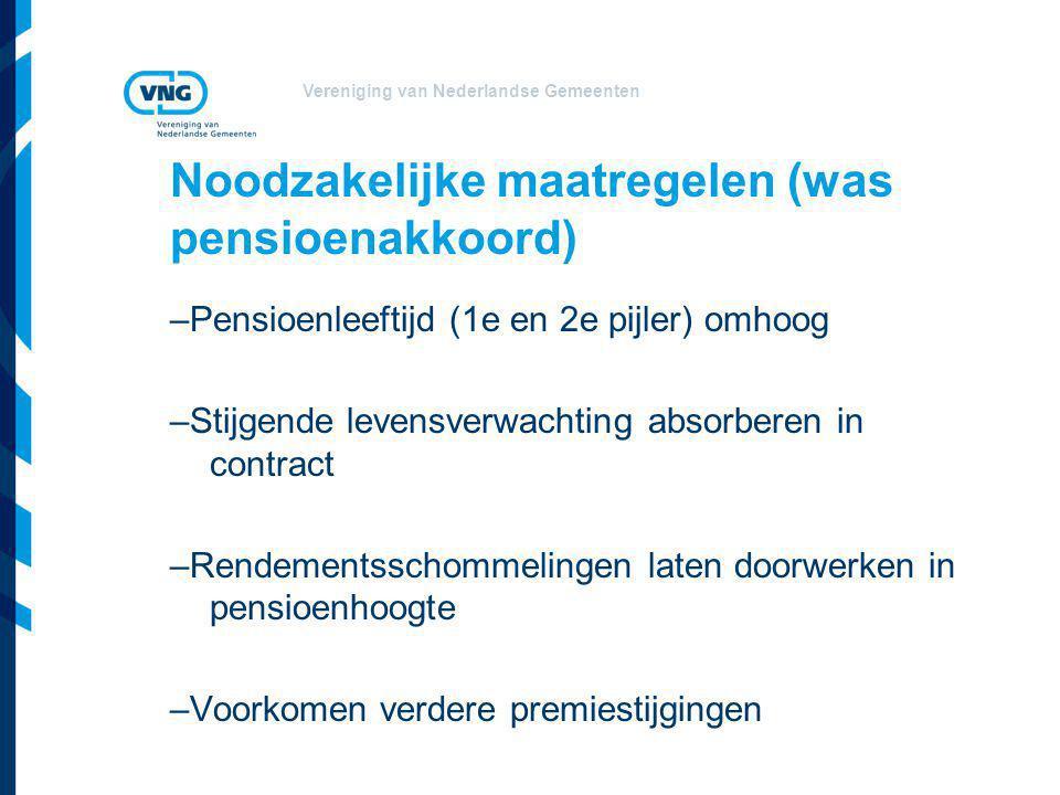 Vereniging van Nederlandse Gemeenten Noodzakelijke maatregelen (was pensioenakkoord) –Pensioenleeftijd (1e en 2e pijler) omhoog –Stijgende levensverwachting absorberen in contract –Rendementsschommelingen laten doorwerken in pensioenhoogte –Voorkomen verdere premiestijgingen