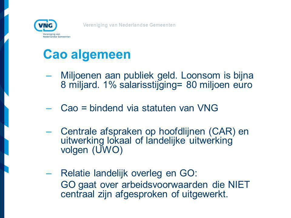 Vereniging van Nederlandse Gemeenten Wat wil het CvA met pensioen.