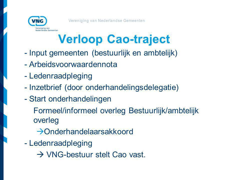 Vereniging van Nederlandse Gemeenten Verloop Cao-traject - Input gemeenten (bestuurlijk en ambtelijk) - Arbeidsvoorwaardennota - Ledenraadpleging - Inzetbrief (door onderhandelingsdelegatie) - Start onderhandelingen Formeel/informeel overleg Bestuurlijk/ambtelijk overleg  Onderhandelaarsakkoord - Ledenraadpleging  VNG-bestuur stelt Cao vast.