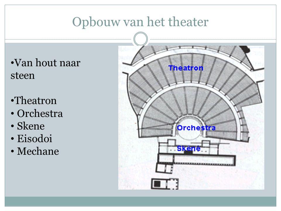 Opbouw van het theater Van hout naar steen Theatron Orchestra Skene Eisodoi Mechane
