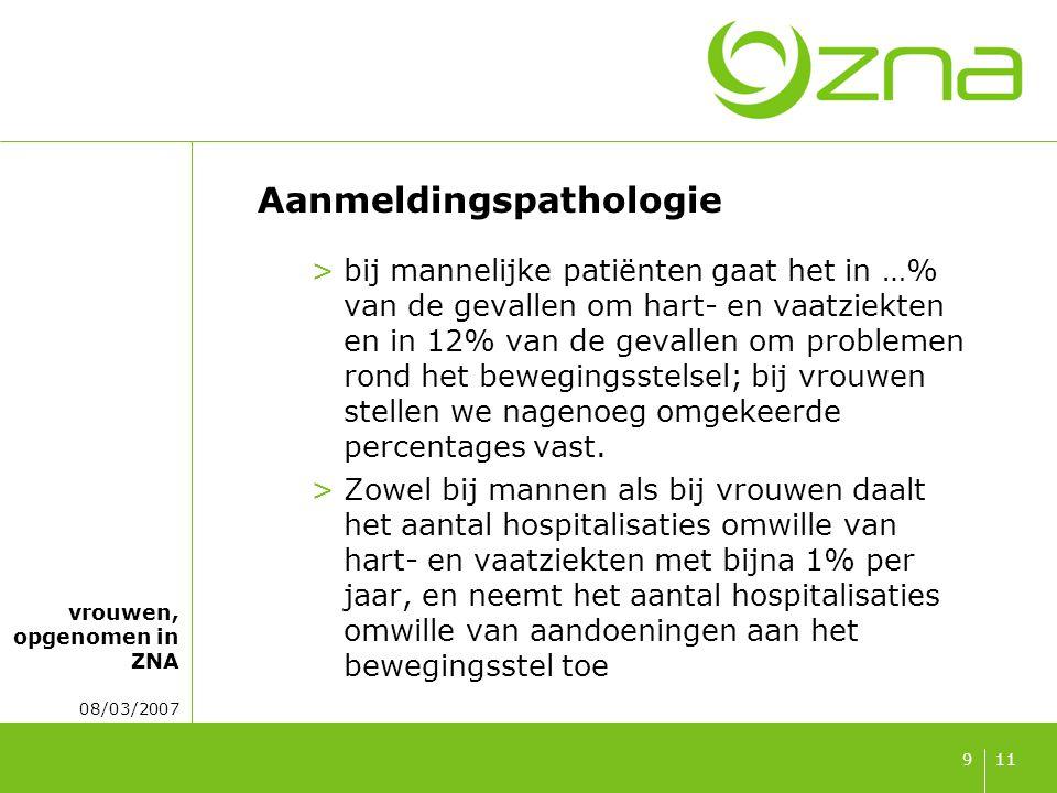 vrouwen, opgenomen in ZNA 08/03/2007 119 Aanmeldingspathologie >bij mannelijke patiënten gaat het in …% van de gevallen om hart- en vaatziekten en in