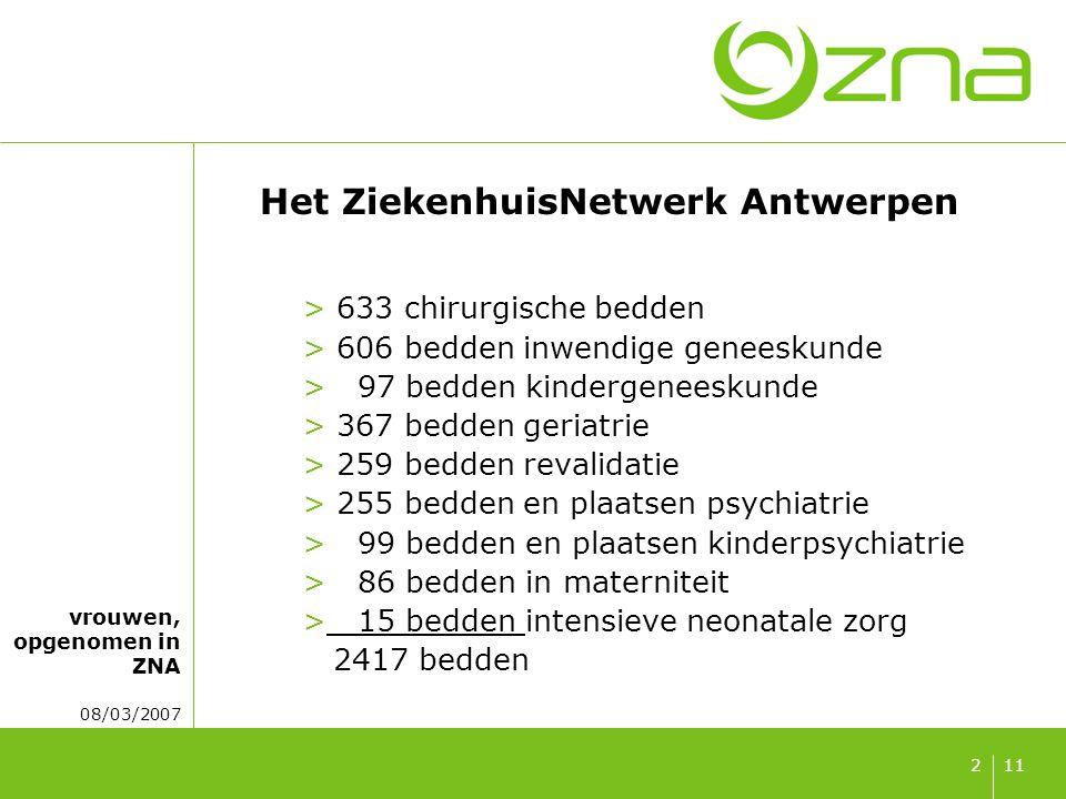 vrouwen, opgenomen in ZNA 08/03/2007 112 Het ZiekenhuisNetwerk Antwerpen > 633 chirurgische bedden > 606 bedden inwendige geneeskunde > 97 bedden kind