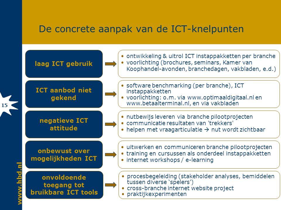 www.hbd.nl 15 De concrete aanpak van de ICT-knelpunten laag ICT gebruik ICT aanbod niet gekend negatieve ICT attitude onbewust over mogelijkheden ICT onvoldoende toegang tot bruikbare ICT tools ontwikkeling & uitrol ICT instappakketten per branche voorlichting (brochures, seminars, Kamer van Koophandel-avonden, branchedagen, vakbladen, e.d.) software benchmarking (per branche), ICT instappakketten voorlichting: o.m.