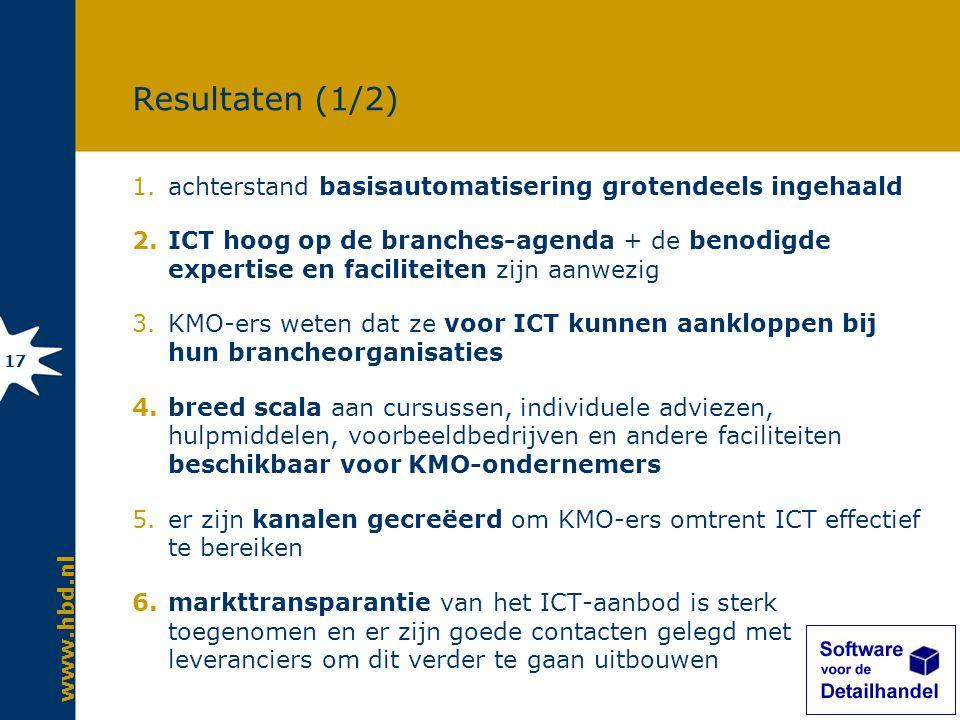 www.hbd.nl 17 Resultaten (1/2) 1.achterstand basisautomatisering grotendeels ingehaald 2.ICT hoog op de branches-agenda + de benodigde expertise en faciliteiten zijn aanwezig 3.KMO-ers weten dat ze voor ICT kunnen aankloppen bij hun brancheorganisaties 4.breed scala aan cursussen, individuele adviezen, hulpmiddelen, voorbeeldbedrijven en andere faciliteiten beschikbaar voor KMO-ondernemers 5.er zijn kanalen gecreëerd om KMO-ers omtrent ICT effectief te bereiken 6.markttransparantie van het ICT-aanbod is sterk toegenomen en er zijn goede contacten gelegd met leveranciers om dit verder te gaan uitbouwen