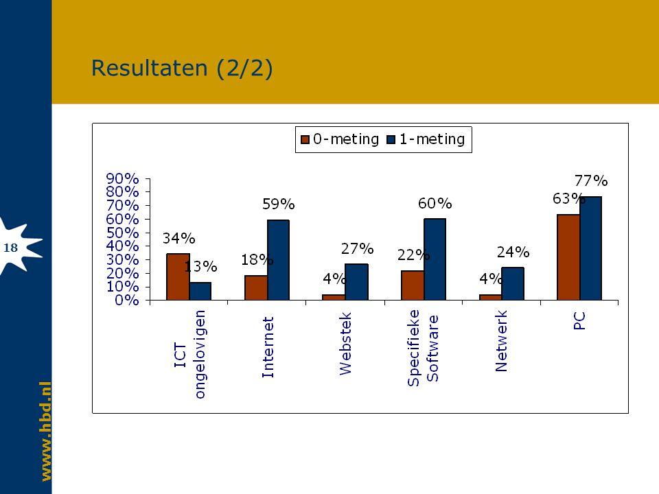 www.hbd.nl 18 Resultaten (2/2)
