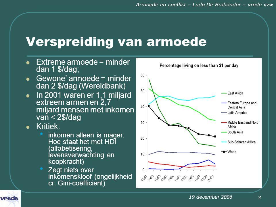 19 december 2006 Armoede en conflict – Ludo De Brabander – vrede vzw 3 Verspreiding van armoede Extreme armoede = minder dan 1 $/dag; Gewone' armoede = minder dan 2 $/dag (Wereldbank) In 2001 waren er 1,1 miljard extreem armen en 2,7 miljard mensen met inkomen van < 2$/dag Kritiek: inkomen alleen is mager.