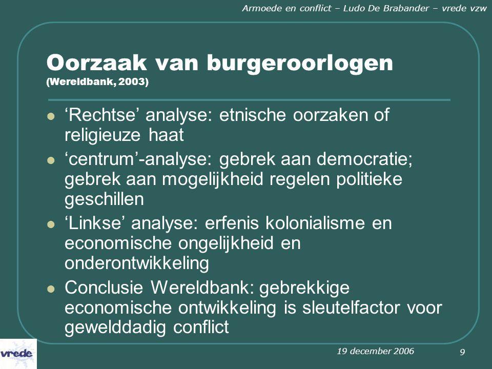 19 december 2006 Armoede en conflict – Ludo De Brabander – vrede vzw 20 Beleidsconsequenties: conflictpreventie in brede zin (3) Wapenhandel: Strikt naleven van de wetgeving (Europese gedragscode) Strikte inperking van wapens naar regio's met laag HDI