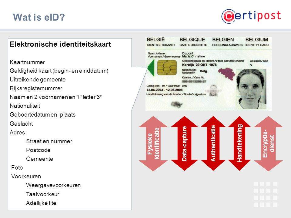 ‹#› Fysieke identificatie Data-capture Authenticatie Handtekening Wat is eID? Elektronische identiteitskaart Kaartnummer Geldigheid kaart (begin- en e