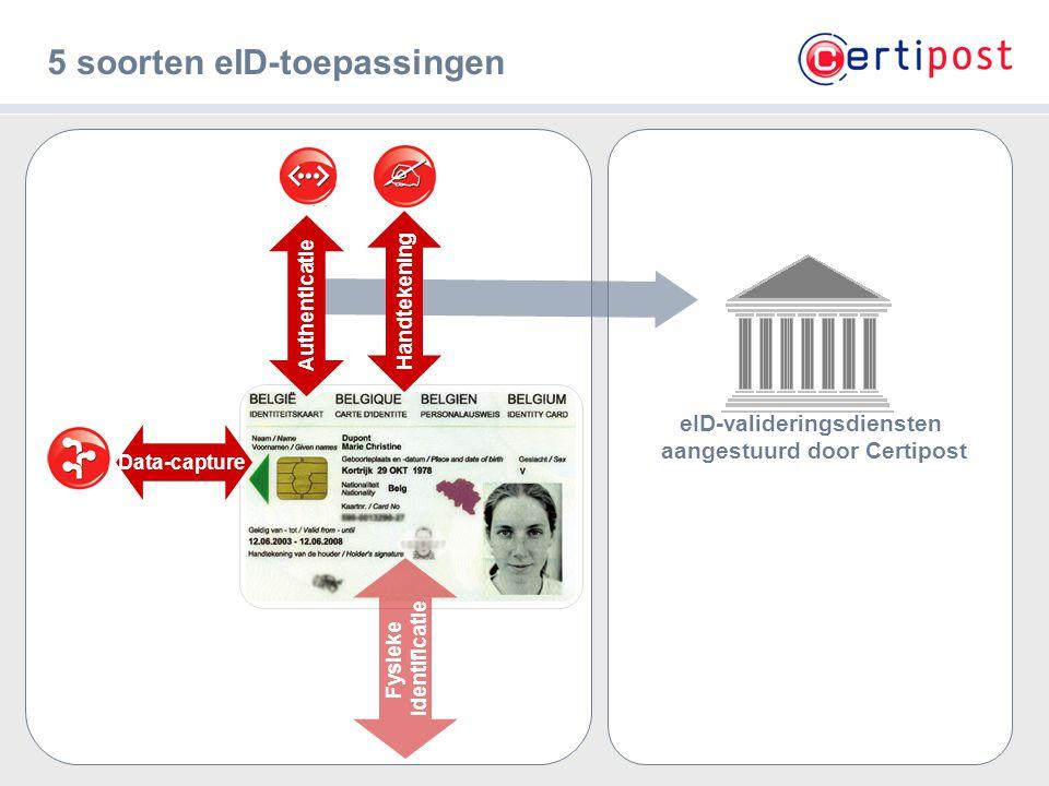 ‹#› 5 soorten eID-toepassingen Fysieke identificatie Data-capture eID-valideringsdiensten aangestuurd door Certipost Authenticatie Handtekening