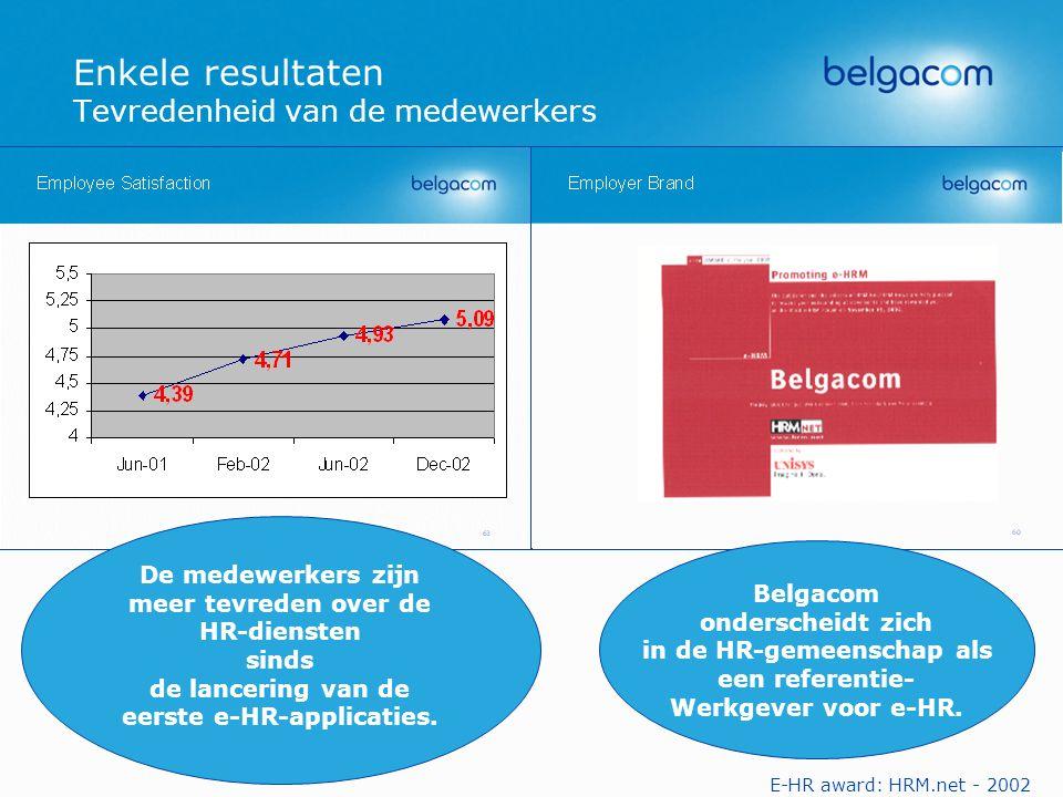 Enkele resultaten Tevredenheid van de medewerkers De medewerkers zijn meer tevreden over de HR-diensten sinds de lancering van de eerste e-HR-applicaties.