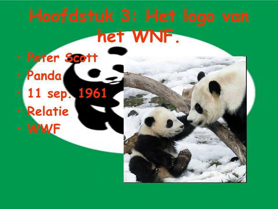 Hoofdstuk 3: Het logo van het WNF. Peter Scott Panda 11 sep. 1961 Relatie WWF