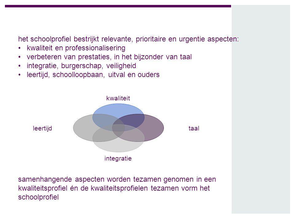 het schoolprofiel bestrijkt relevante, prioritaire en urgentie aspecten: kwaliteit en professionalisering verbeteren van prestaties, in het bijzonder