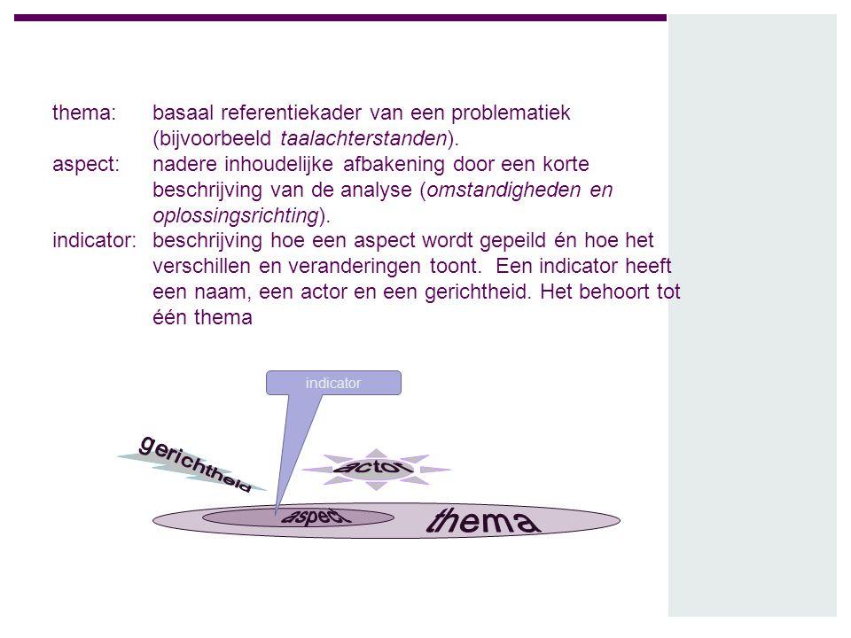 thema:basaal referentiekader van een problematiek (bijvoorbeeld taalachterstanden). aspect:nadere inhoudelijke afbakening door een korte beschrijving