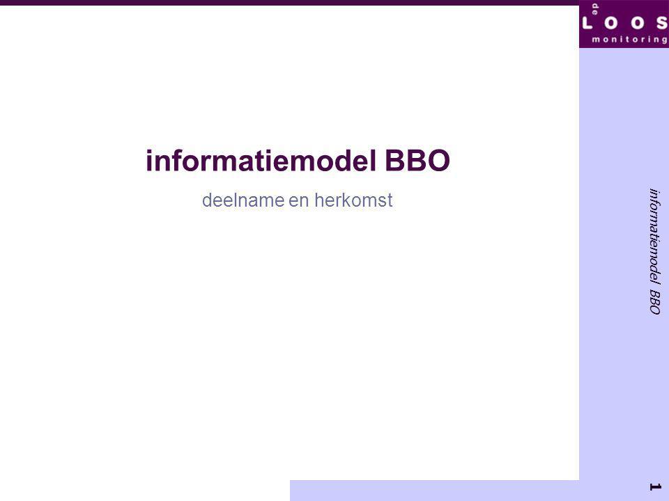 1 informatiemodel BBO deelname en herkomst